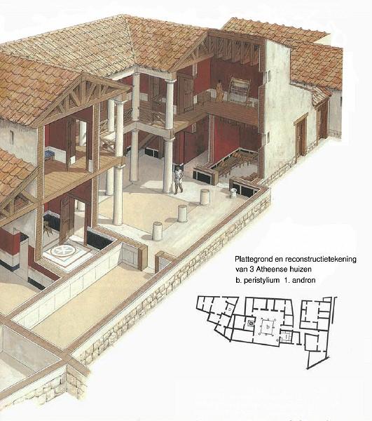 Peristylium huis - De gevels van de huizen ...
